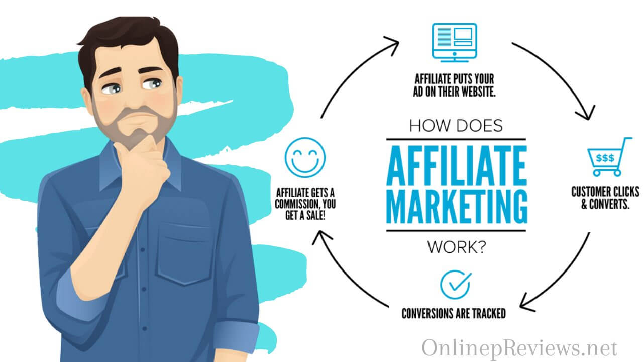 1k A Day Fast Track How Affiliate Works