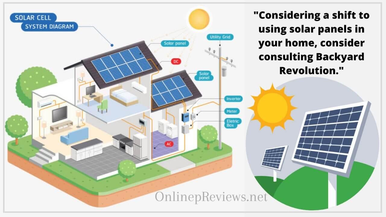 Backyard Revolution Solar Panel