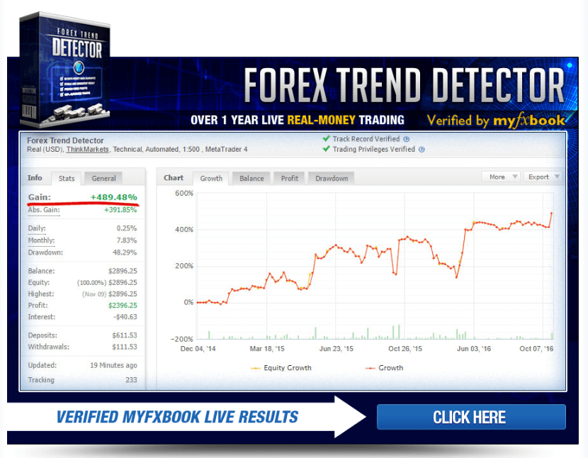 forextrenddetector2