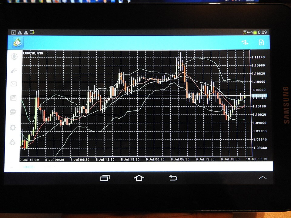 chart on tablet