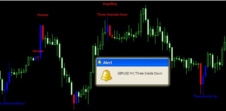 Forex Mystery 2