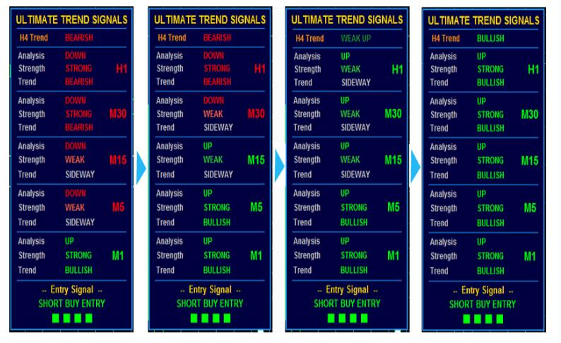 trend-signals